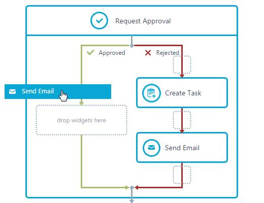 SharePoint workflow 2013