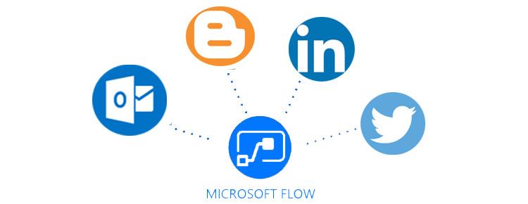 microsoft workflow tutorial