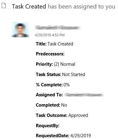Task Created