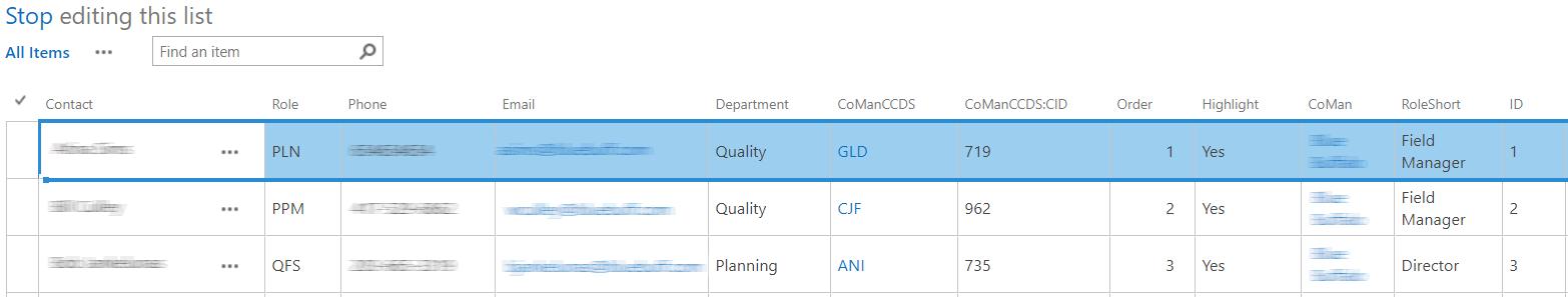 Edit SharePoint List