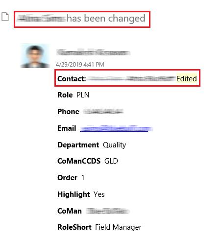 SharePoint User