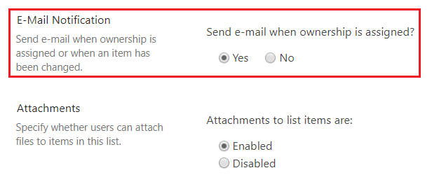 sharepoint email notification